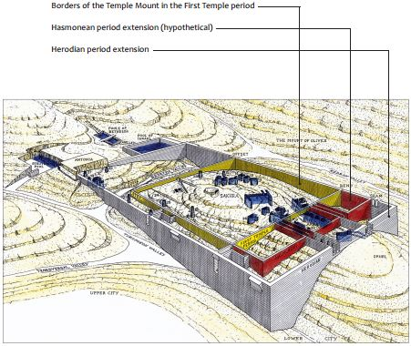 The Temple Mount in ancient times. (Photo: Arise and Ascend)