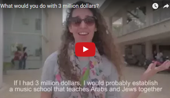 What Would Israelis Do With 3 Million Dollars